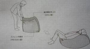 帆布素材説明